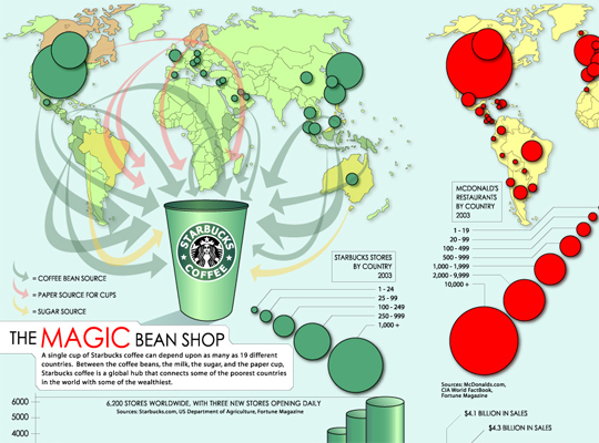 50 creative infographic map designs for your inspiration hative infographic world map 3 gumiabroncs Gallery