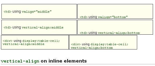 Css 10 resources to vertical align text in div hative - Vertical align div ...
