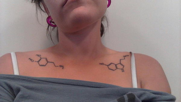 chemical symbols collarbone 35