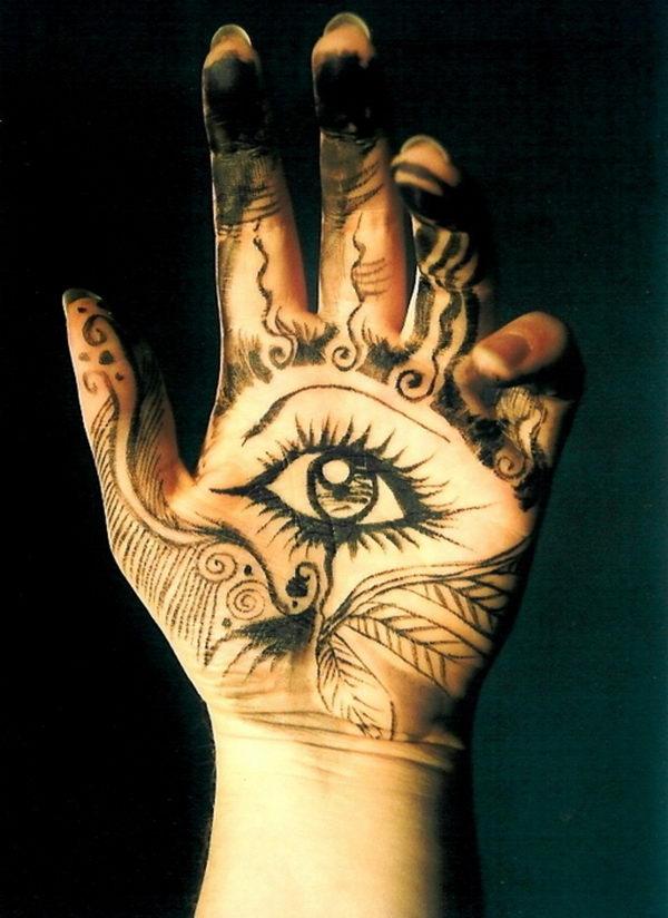 Hand Eye Symbol Tattoo Evil Eye Hamsa Hand Tattoo