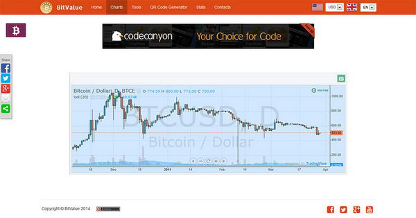 16 of the Best Bitcoin PHP Scripts and Plugins - Hative