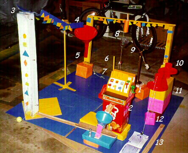 16 Cool Rube Goldberg Machine Ideas Hative