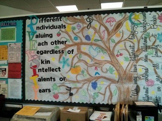 Multicultural Classroom Decor ~ Cute back to school bulletin board ideas hative