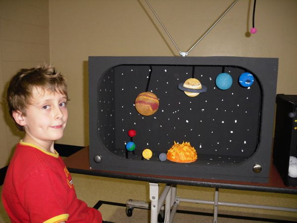 supplies for a homemade solar system 3d project - photo #15