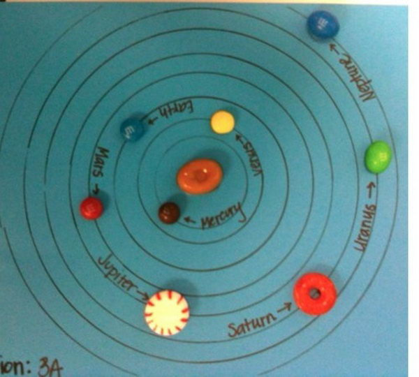 Solar System Project Ideas For Kids on Great 5th Grade Science Projects