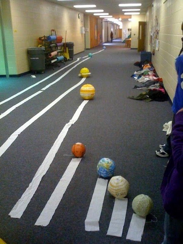solar system distance activity - photo #43