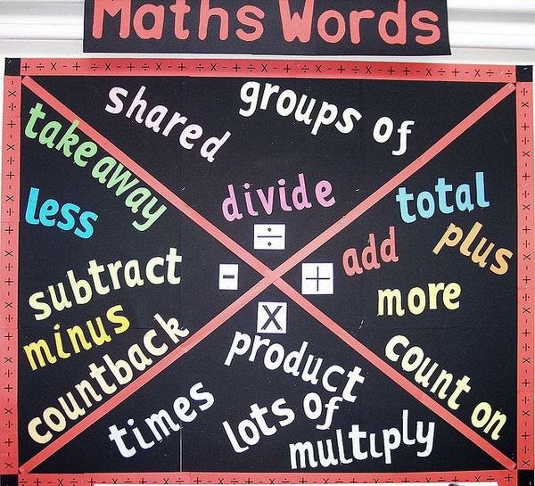 mathematical terminology addition Math explained in easy language, plus puzzles, games, quizzes, worksheets and a forum for k-12 kids, teachers and parents.