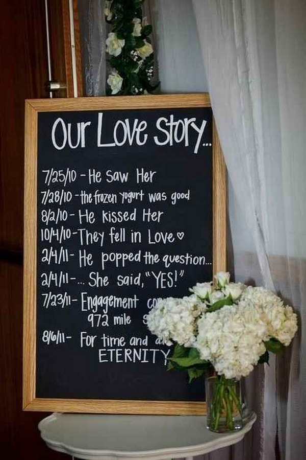 Engagement Party Love Story Board Announce Your Wedding Date By Creating The For