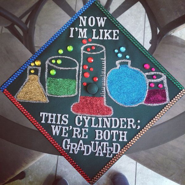 Biology Science Graduation Cap Decoration.