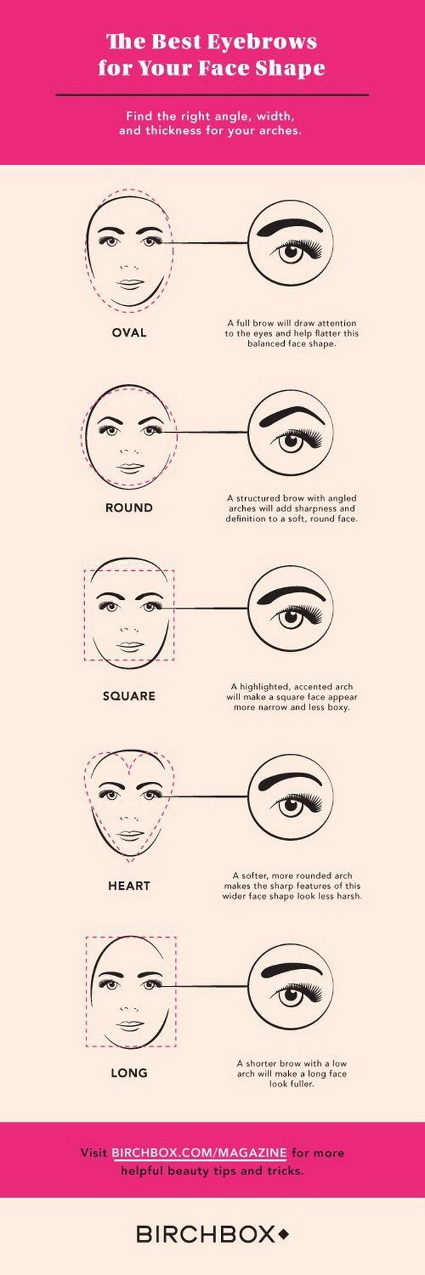 How To Get The Best Brows For Your Face How To Make Your Nose