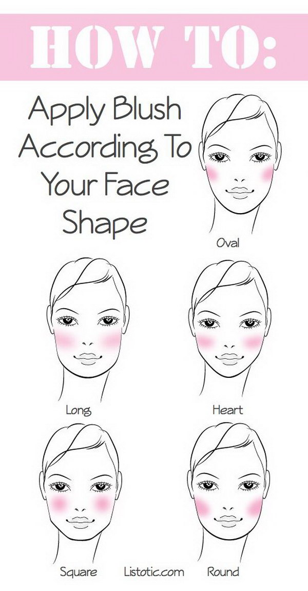 How to Apply Blush for Your Face Type.
