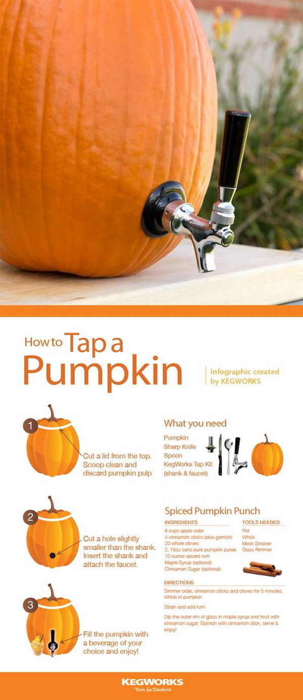 Make a DIY Pumpkin Keg Tap in Minutes.