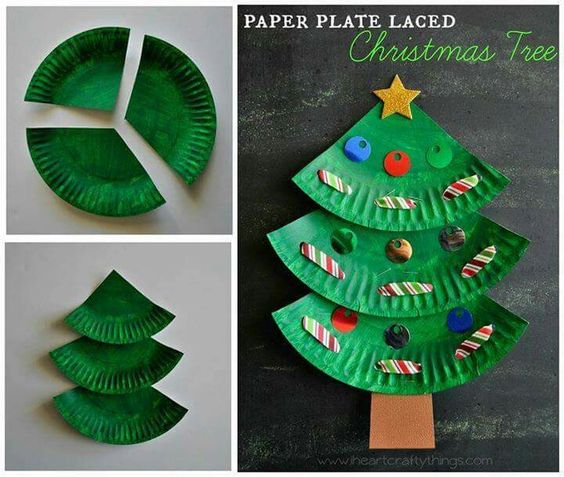 Paper Plate Christmas Tree Craft.